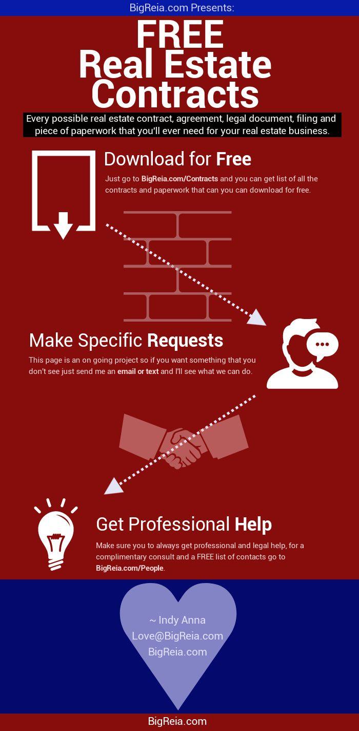BigReia.com free real estate contracts download, request get help diagram