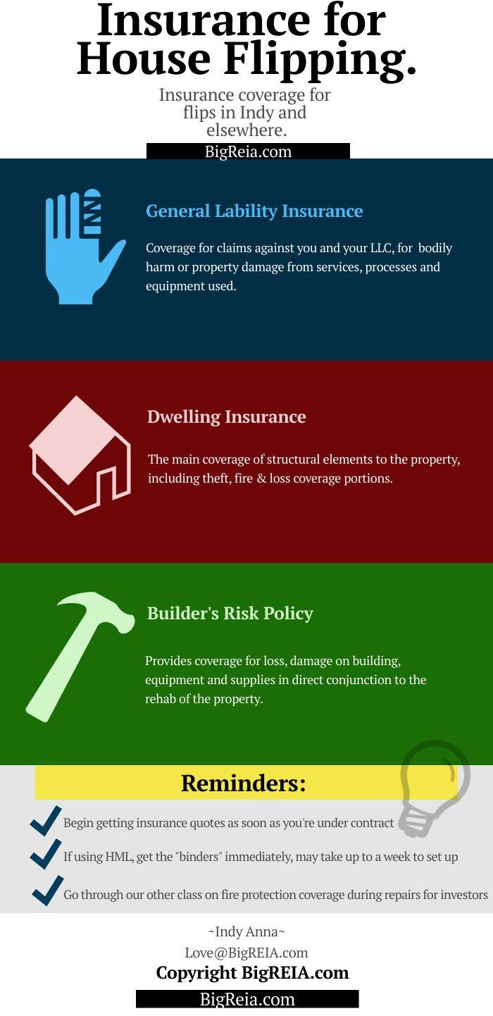 Insurance for house flipping BigReia.com